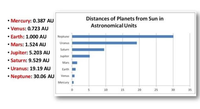 solar-system-6-638